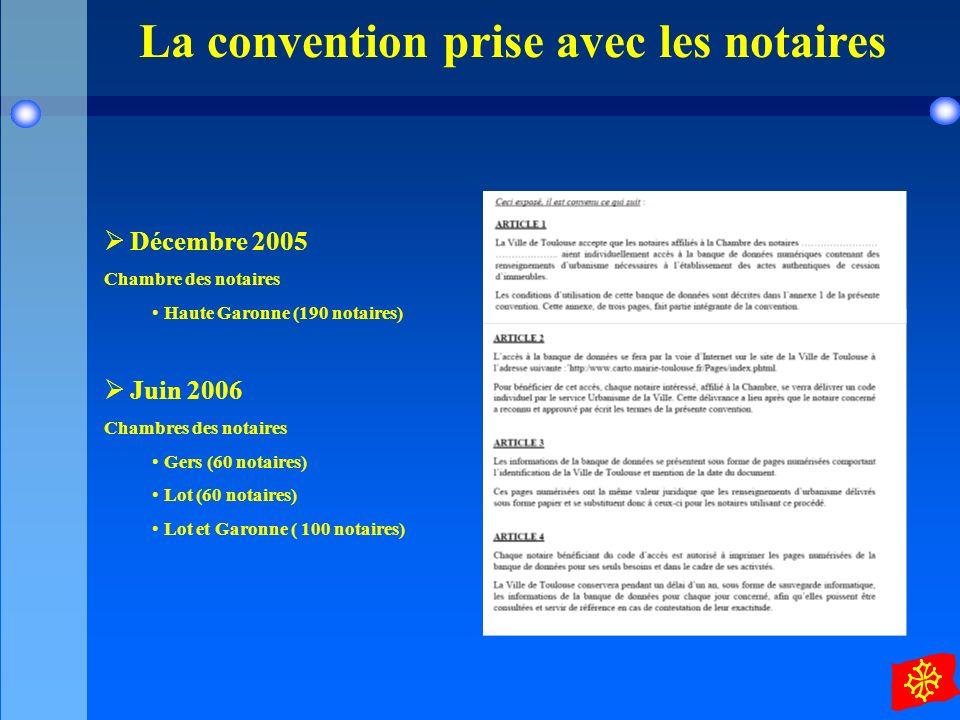 La convention prise avec les notaires