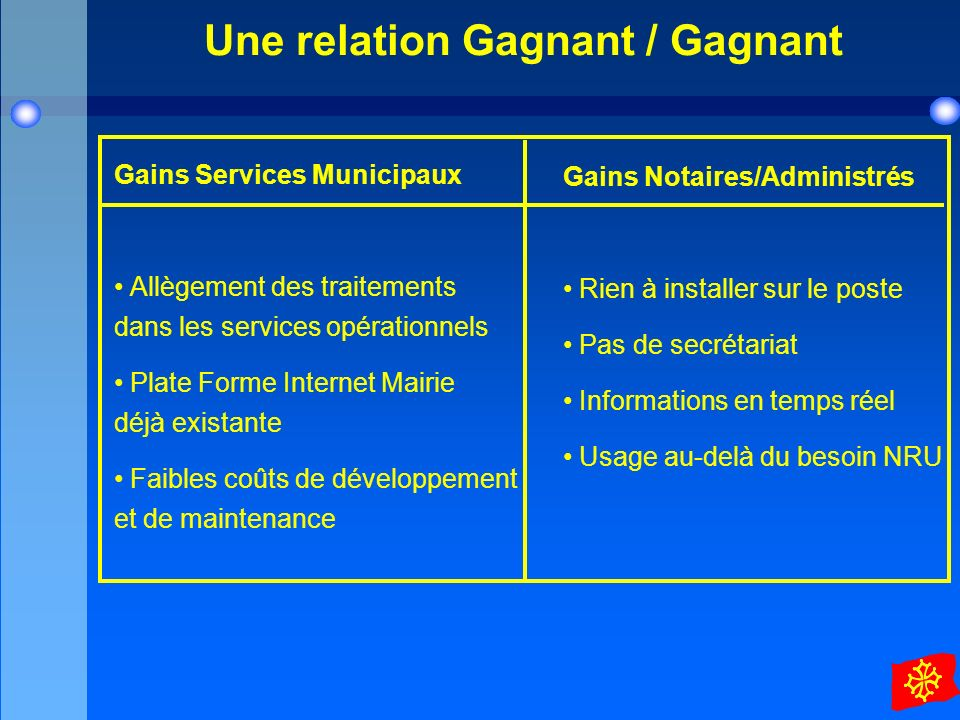 Une relation Gagnant / Gagnant