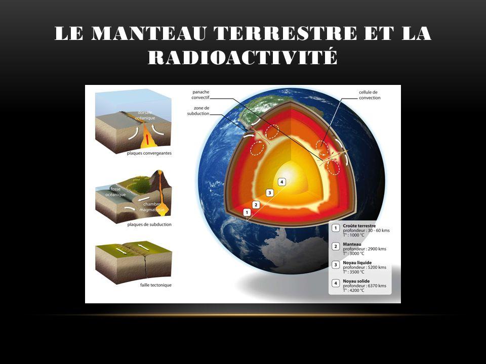 Le manteau terrestre et la radioactivité