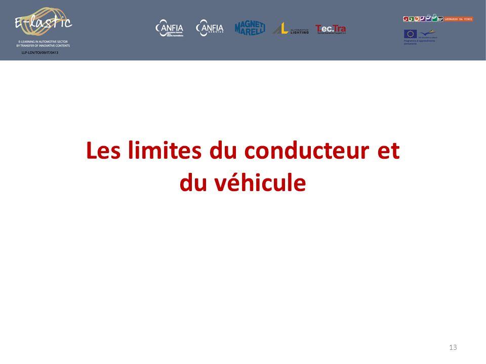 Les limites du conducteur et du véhicule
