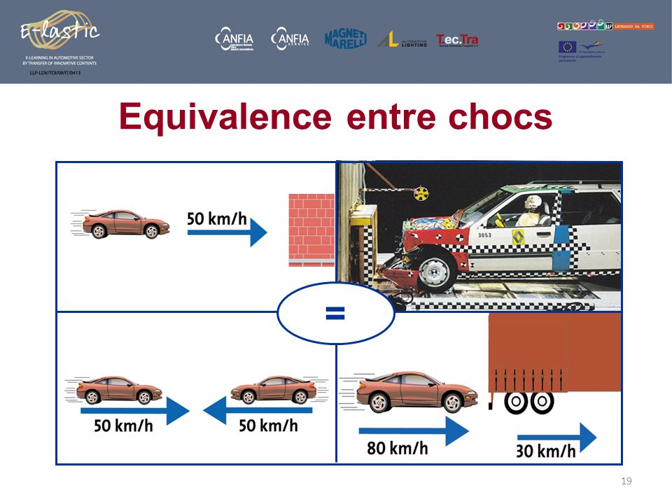 Equivalence entre chocs