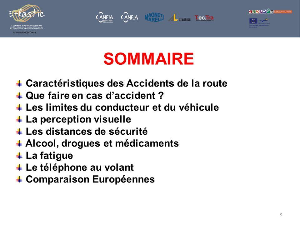 SOMMAIRE Caractéristiques des Accidents de la route