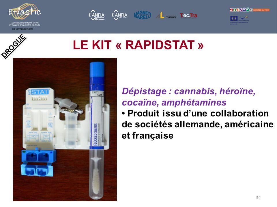 LE KIT « RAPIDSTAT »DROGUE. Dépistage : cannabis, héroïne, cocaïne, amphétamines.