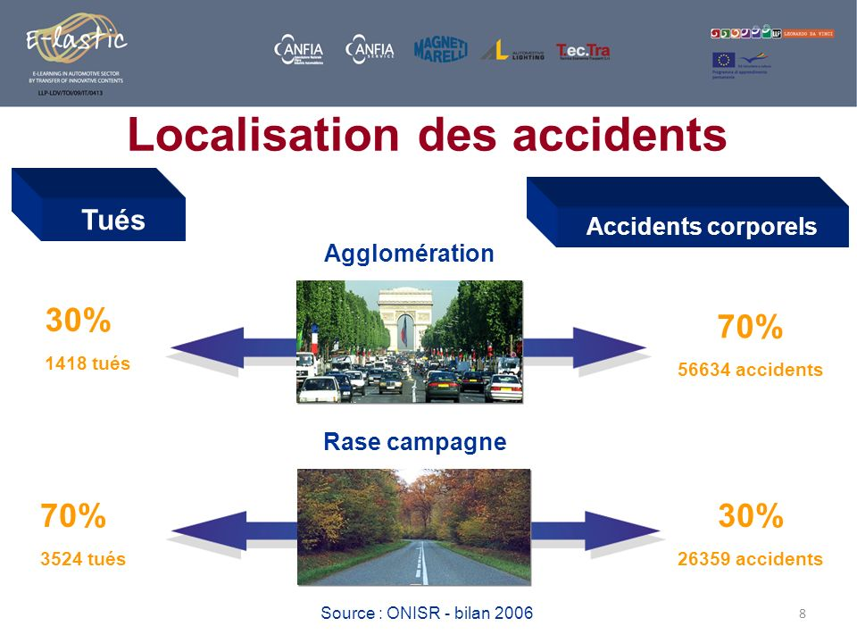 Localisation des accidents
