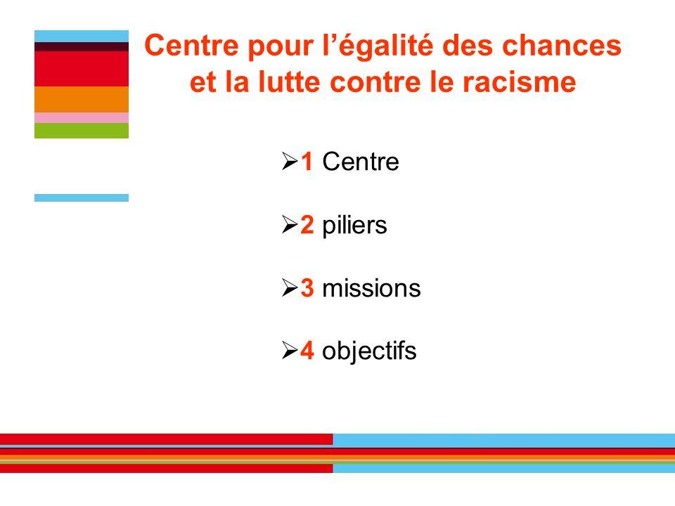 Centre pour l'égalité des chances et la lutte contre le racisme