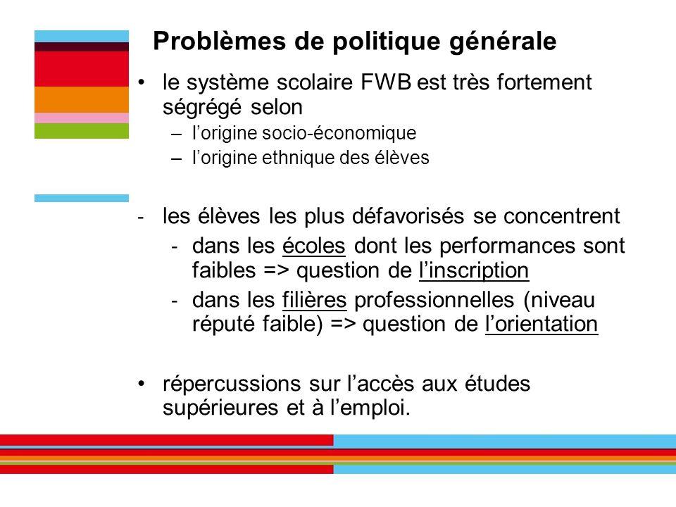 Problèmes de politique générale