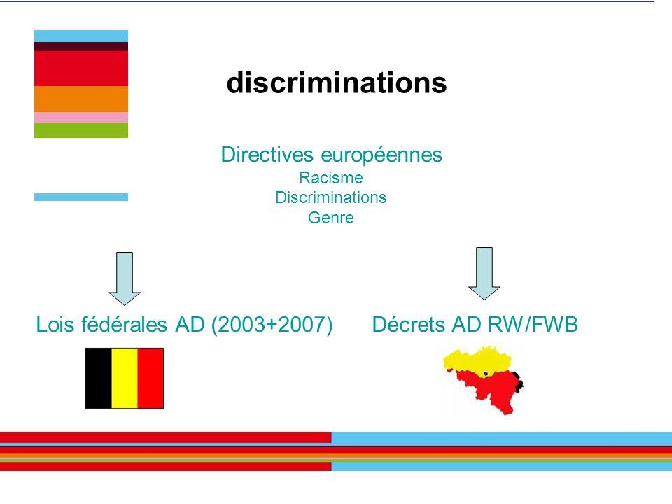 Directives européennes