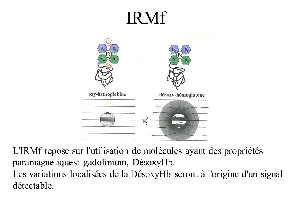 IRMf L IRMf repose sur l utilisation de molécules ayant des propriétés