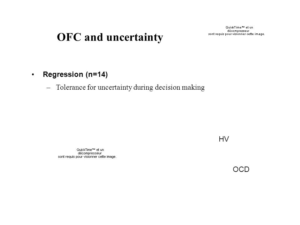 OFC and uncertainty Regression (n=14)