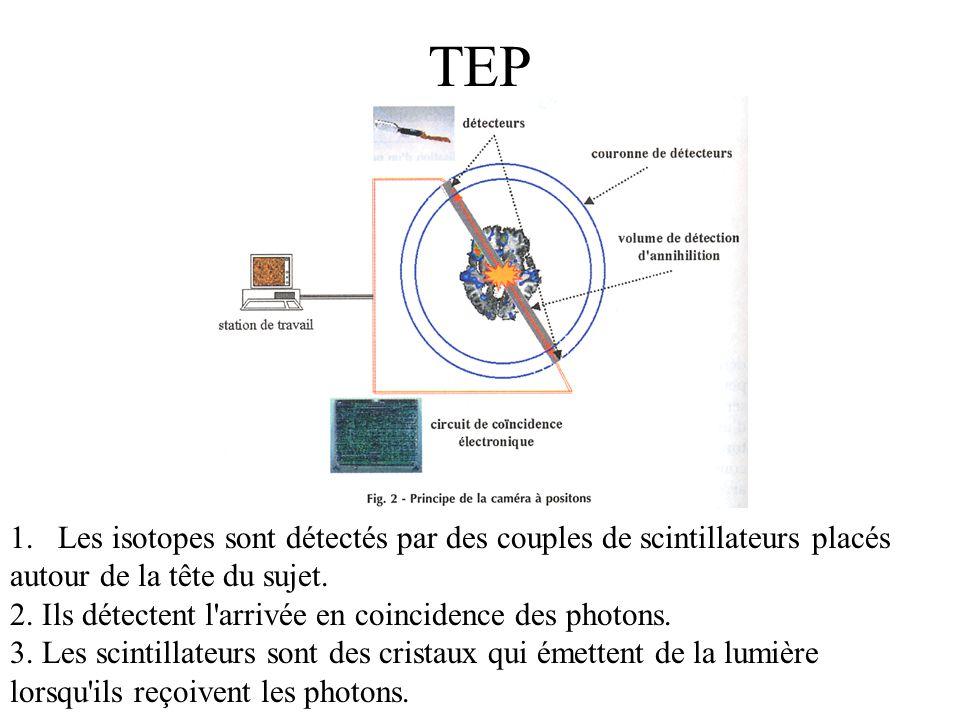 TEP Les isotopes sont détectés par des couples de scintillateurs placés. autour de la tête du sujet.