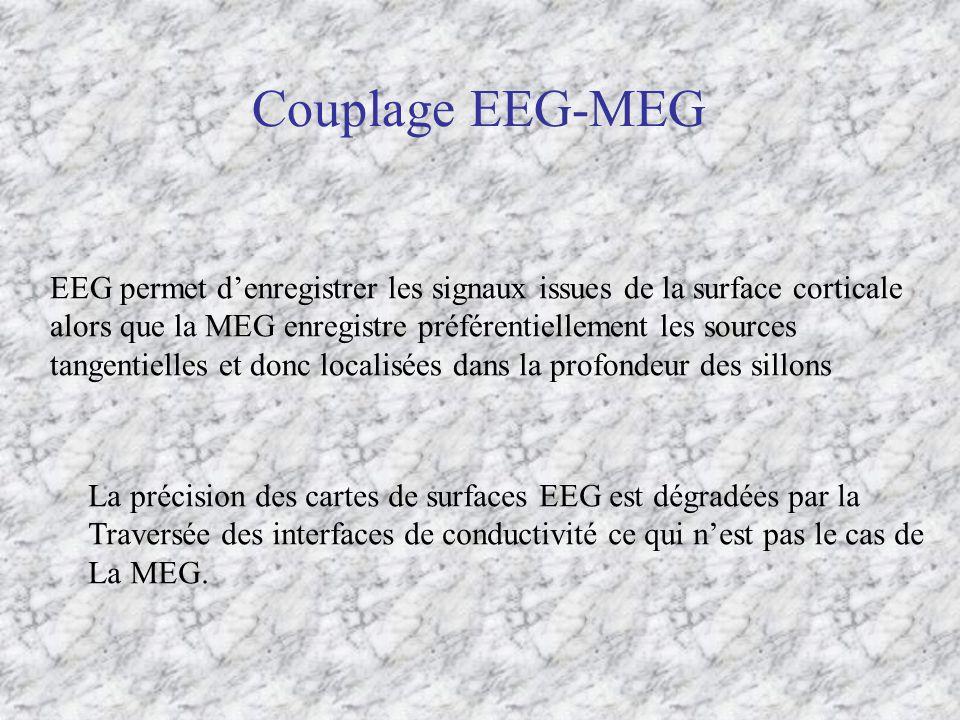 Couplage EEG-MEG EEG permet d'enregistrer les signaux issues de la surface corticale.
