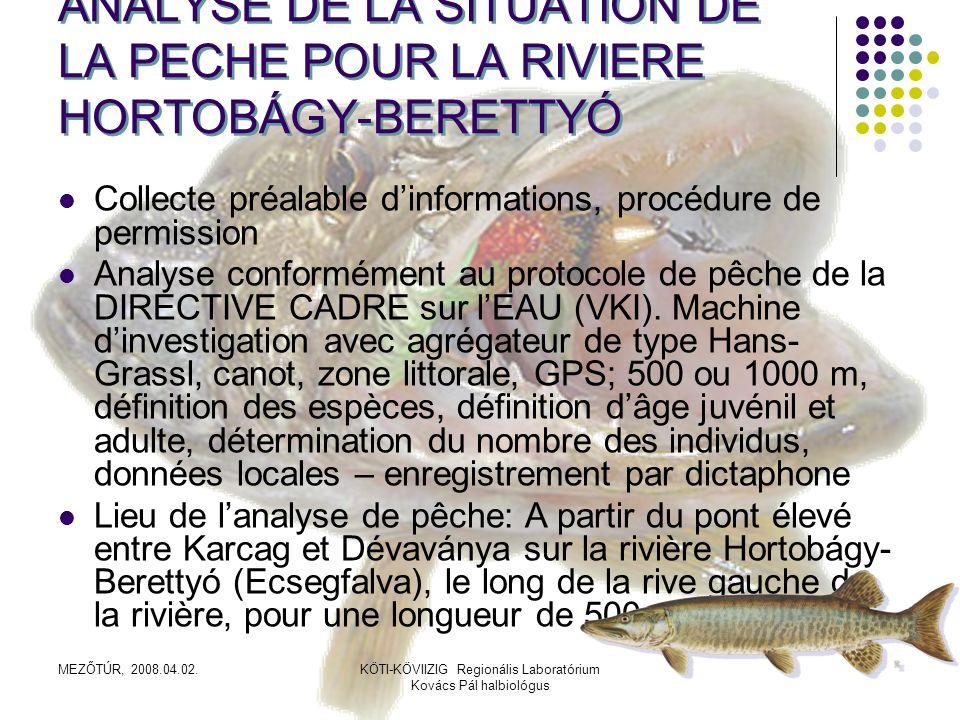 ANALYSE DE LA SITUATION DE LA PECHE POUR LA RIVIERE HORTOBÁGY-BERETTYÓ