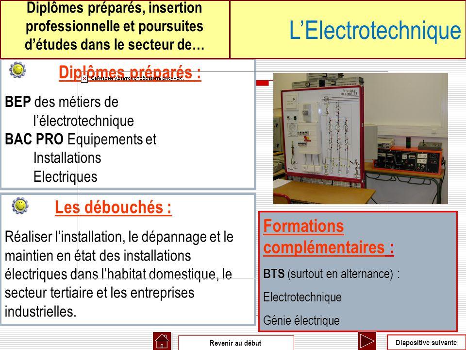 L'Electrotechnique Diplômes préparés : Les débouchés :