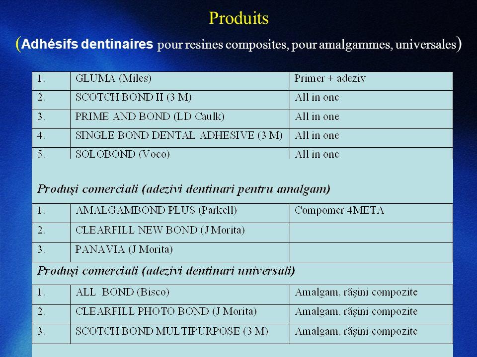 Produits (Adhésifs dentinaires pour resines composites, pour amalgammes, universales)
