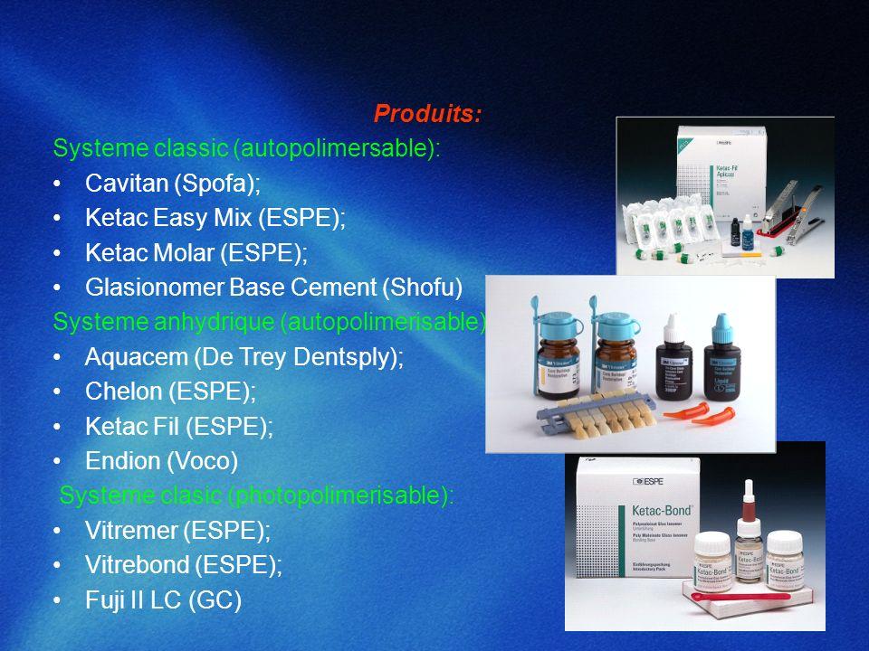 Produits: Systeme classic (autopolimersable): Cavitan (Spofa); Ketac Easy Mix (ESPE); Ketac Molar (ESPE);