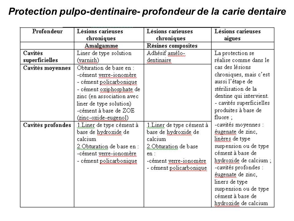 Protection pulpo-dentinaire- profondeur de la carie dentaire