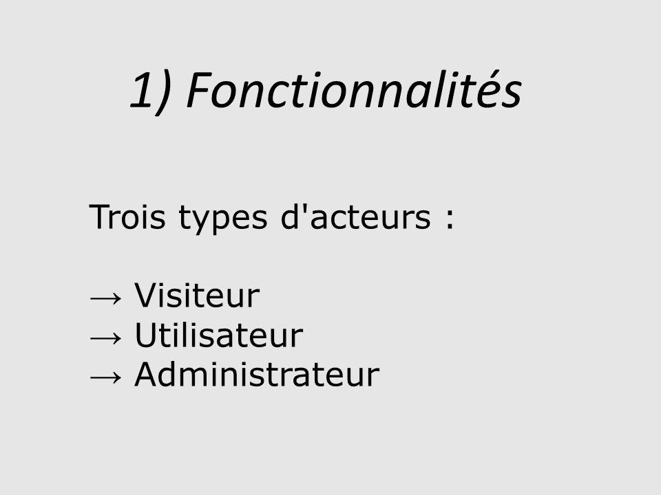 1) Fonctionnalités Trois types d acteurs : → Visiteur → Utilisateur