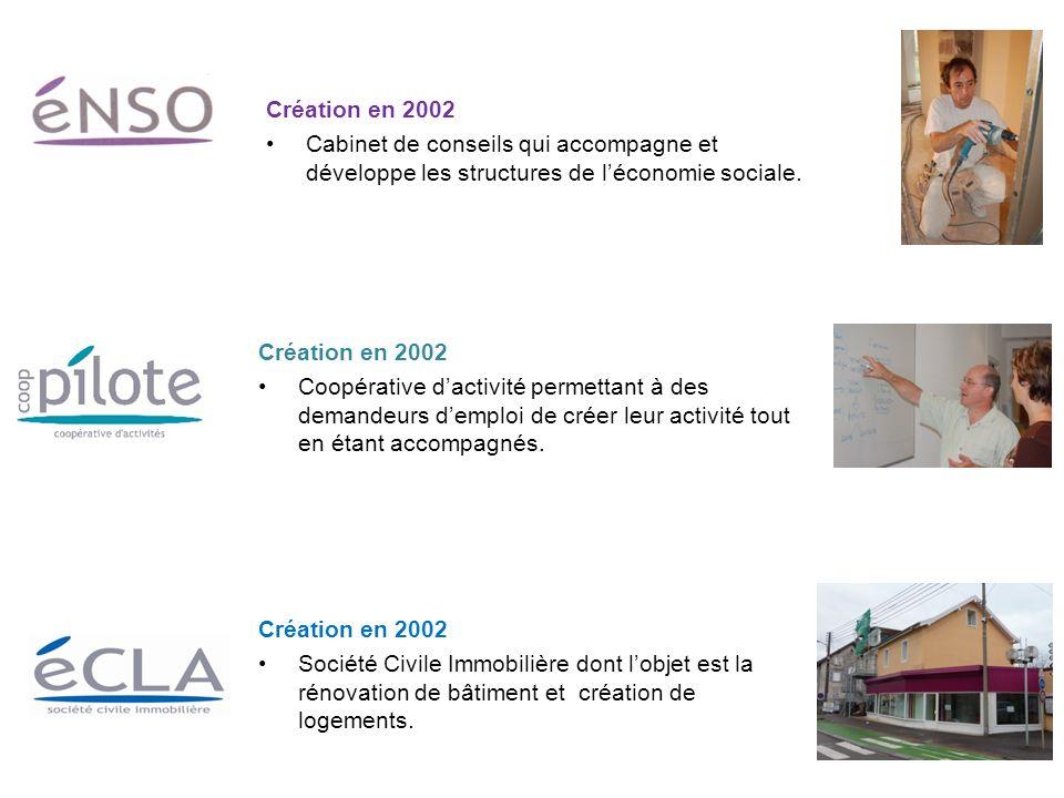 Création en 2002 Cabinet de conseils qui accompagne et développe les structures de l'économie sociale.