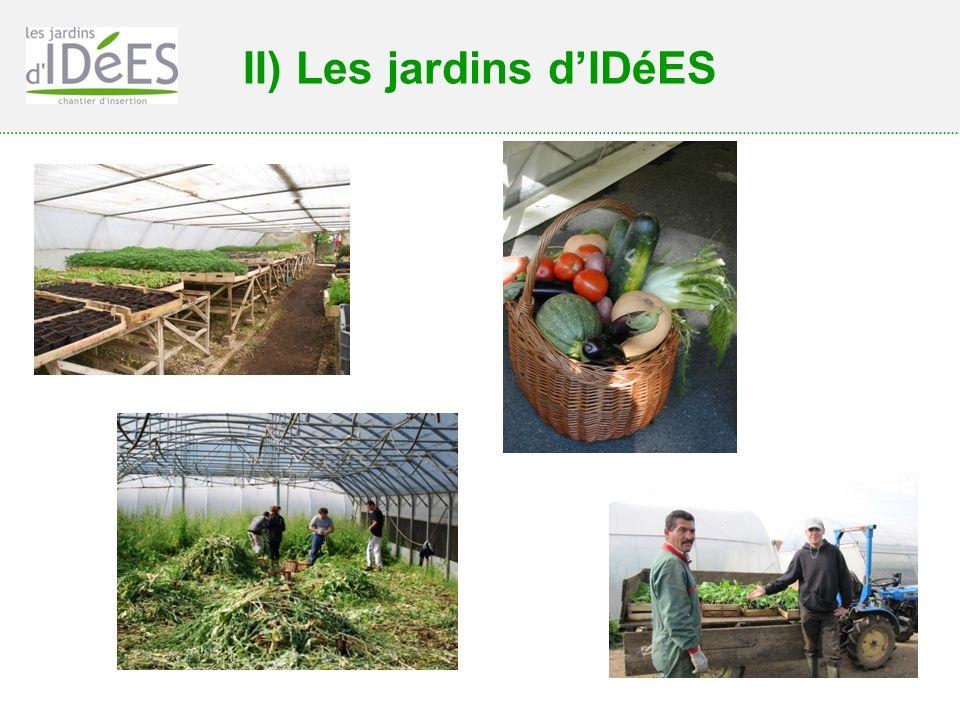 II) Les jardins d'IDéES
