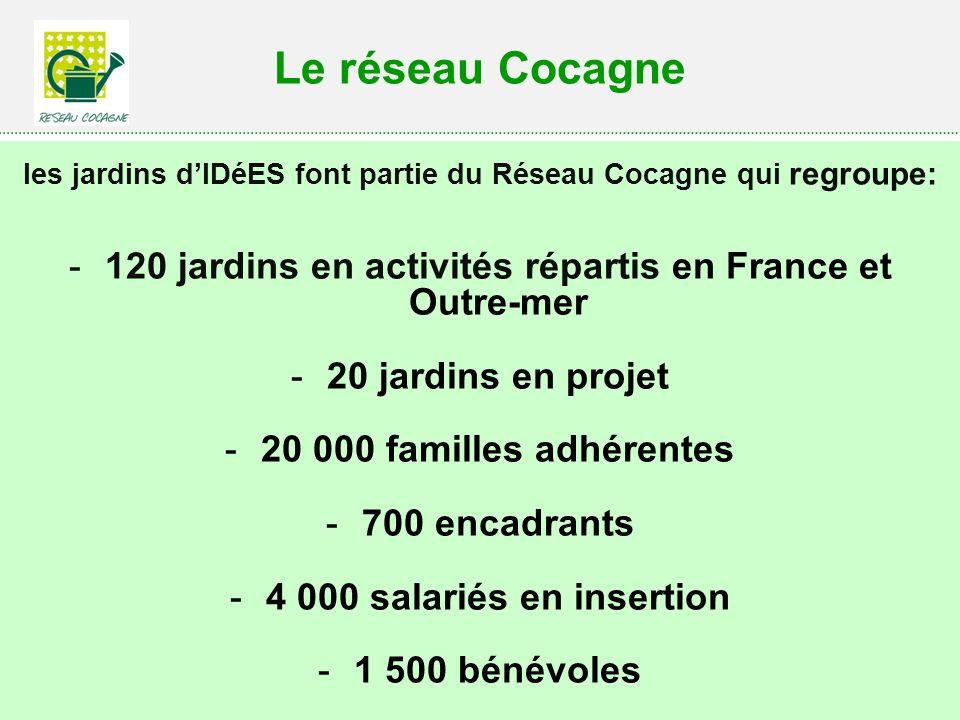 Le réseau Cocagne les jardins d'IDéES font partie du Réseau Cocagne qui regroupe: 120 jardins en activités répartis en France et Outre-mer.