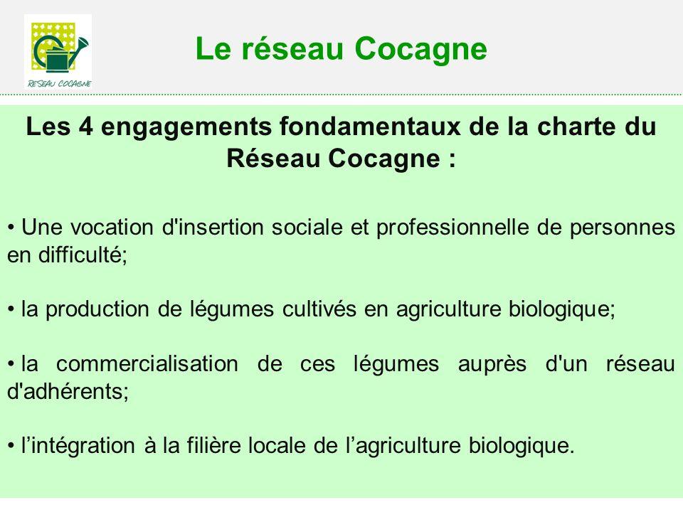 Les 4 engagements fondamentaux de la charte du Réseau Cocagne :