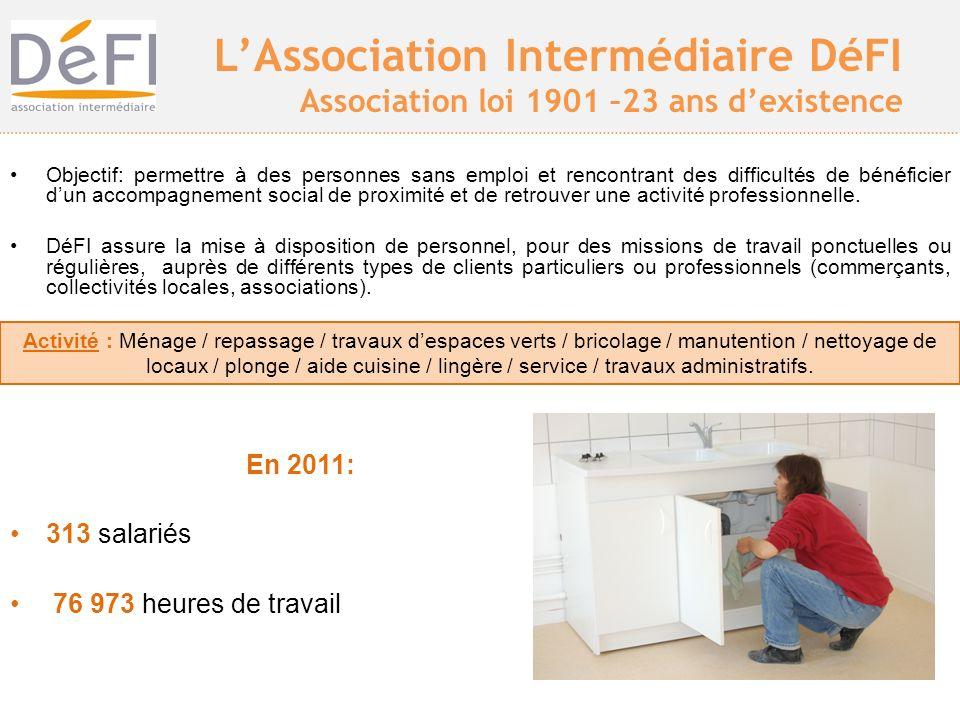 L'Association Intermédiaire DéFI Association loi 1901 –23 ans d'existence