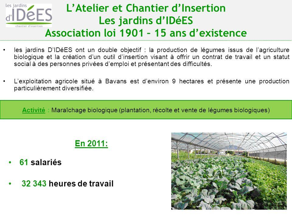 L'Atelier et Chantier d'Insertion Les jardins d'IDéES