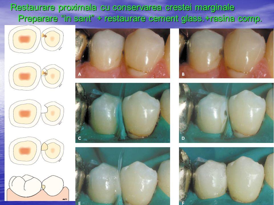 Restaurare proximala cu conservarea crestei marginale