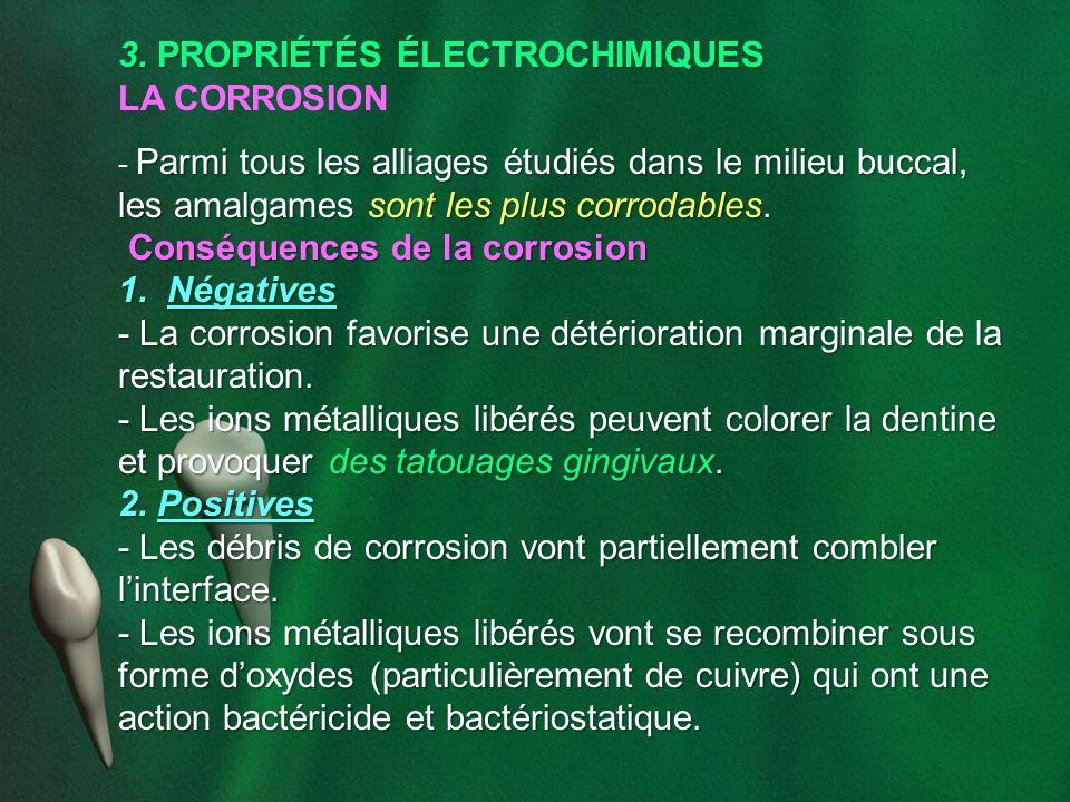 3. PROPRIÉTÉS ÉLECTROCHIMIQUES LA CORROSION