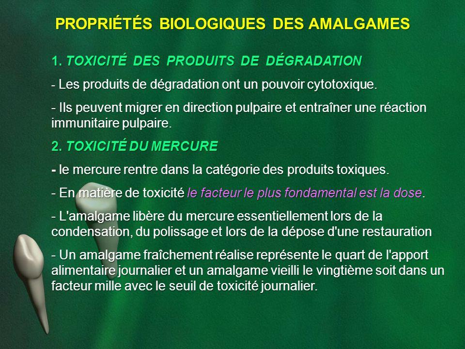 PROPRIÉTÉS BIOLOGIQUES DES AMALGAMES