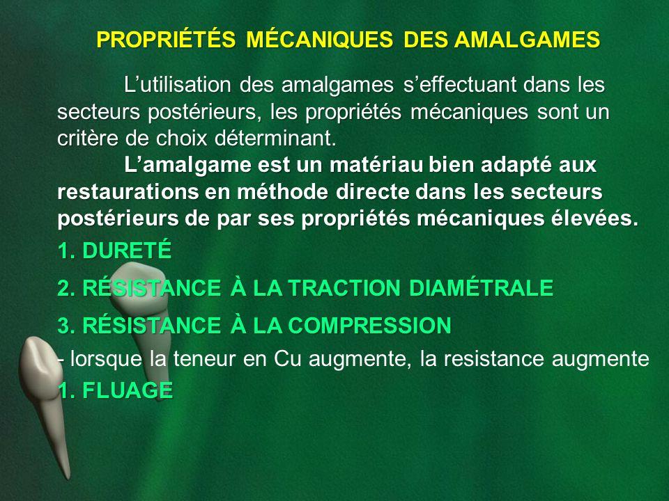 PROPRIÉTÉS MÉCANIQUES DES AMALGAMES
