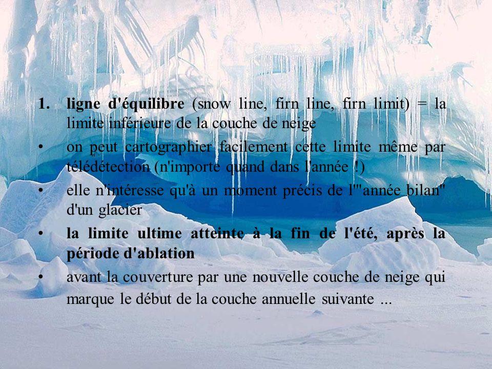 ligne d équilibre (snow line, firn line, firn limit) = la limite inférieure de la couche de neige