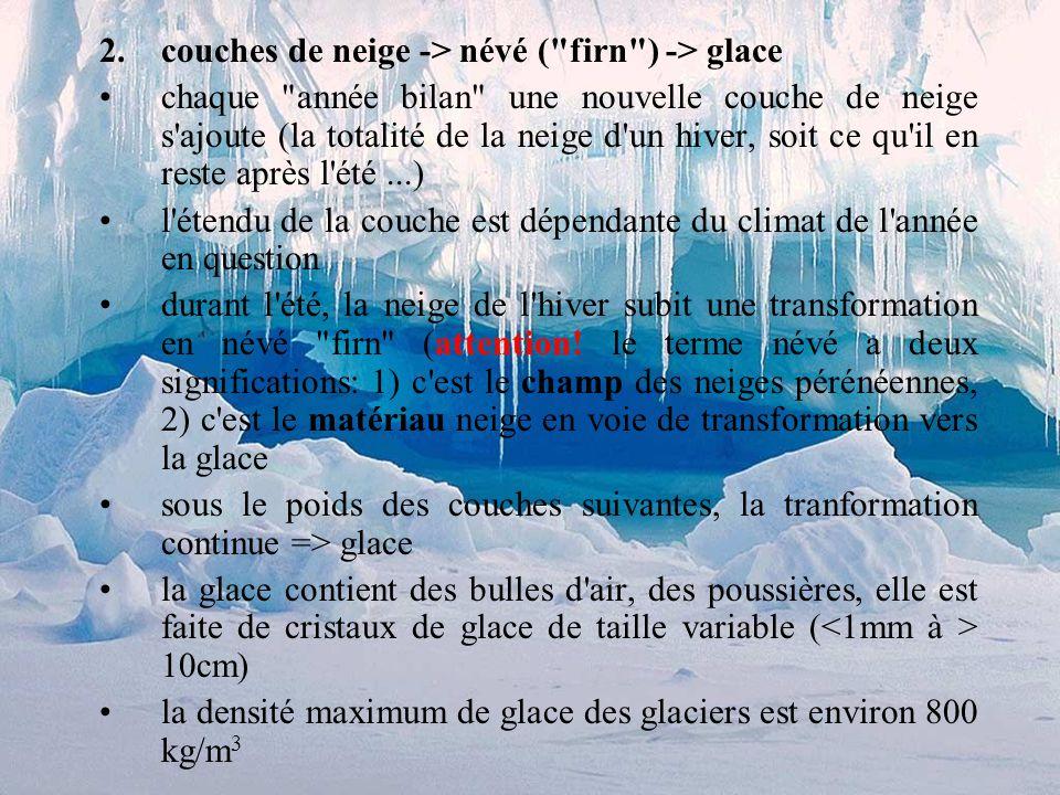 couches de neige -> névé ( firn ) -> glace