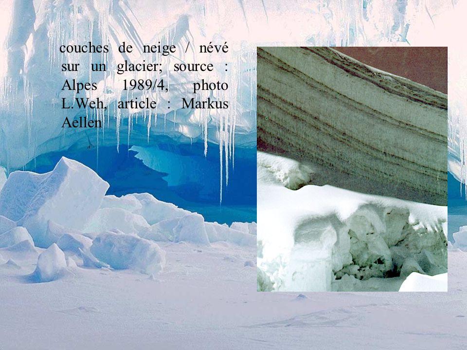 couches de neige / névé sur un glacier; source : Alpes 1989/4, photo L