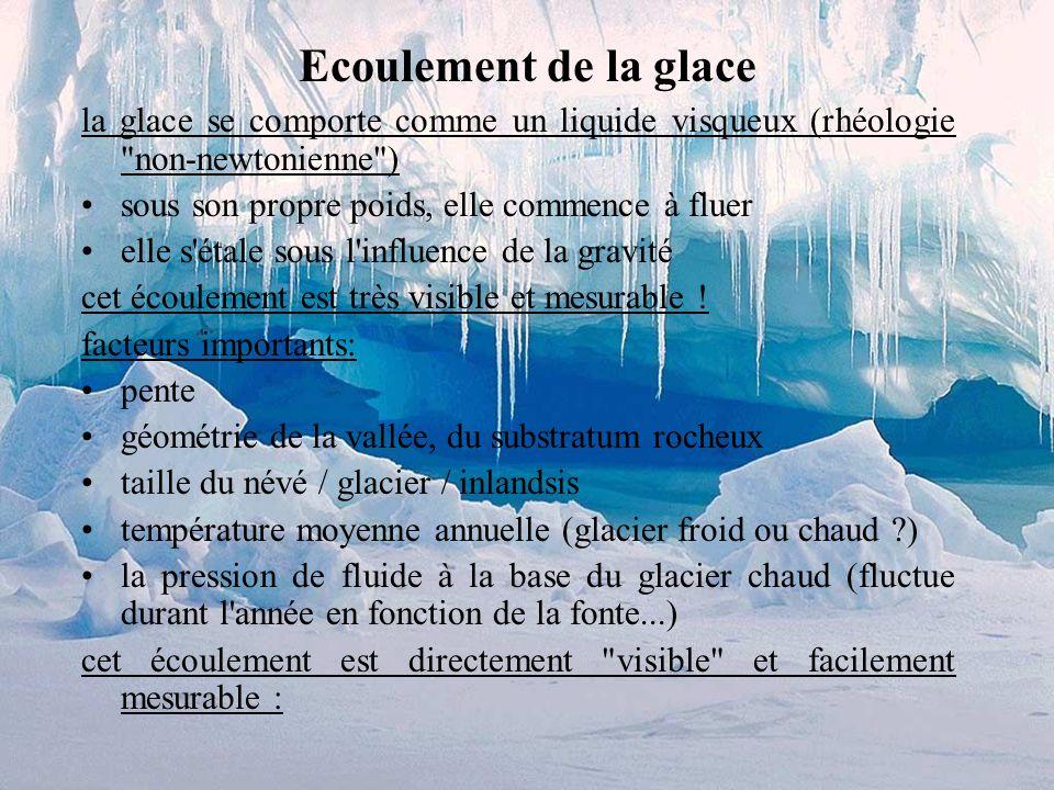 Ecoulement de la glace la glace se comporte comme un liquide visqueux (rhéologie non-newtonienne )