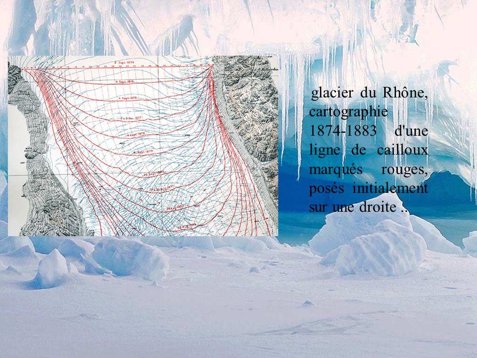glacier du Rhône, cartographie 1874-1883 d une ligne de cailloux marqués rouges, posés initialement sur une droite ..