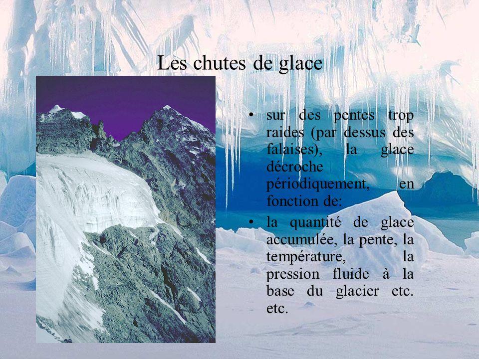 Les chutes de glace sur des pentes trop raides (par dessus des falaises), la glace décroche périodiquement, en fonction de: