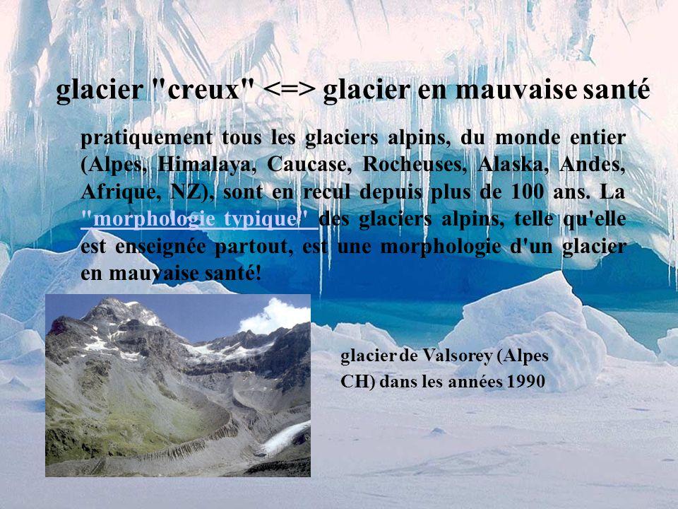 glacier creux <=> glacier en mauvaise santé