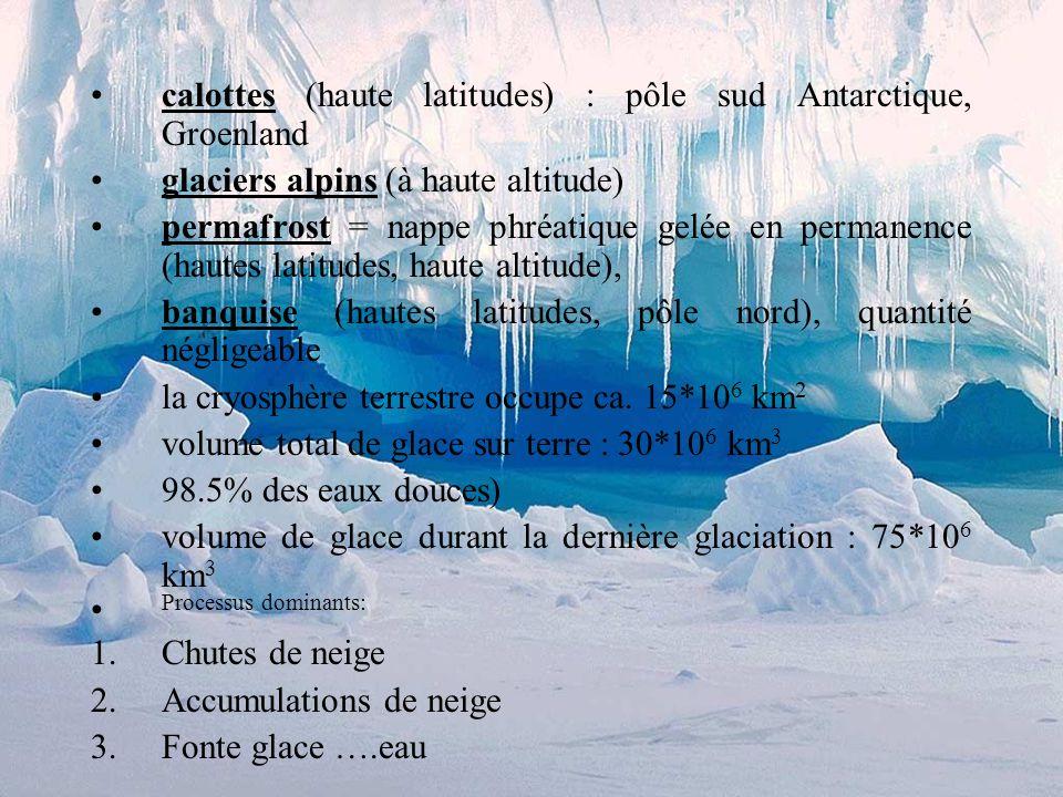calottes (haute latitudes) : pôle sud Antarctique, Groenland