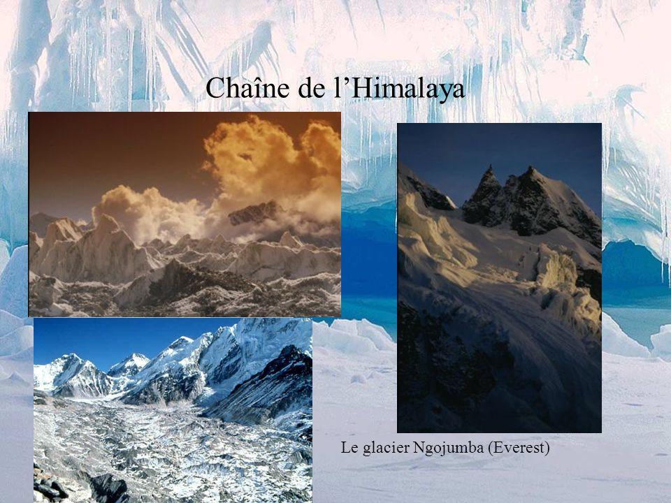 Chaîne de l'Himalaya Le glacier Ngojumba (Everest)