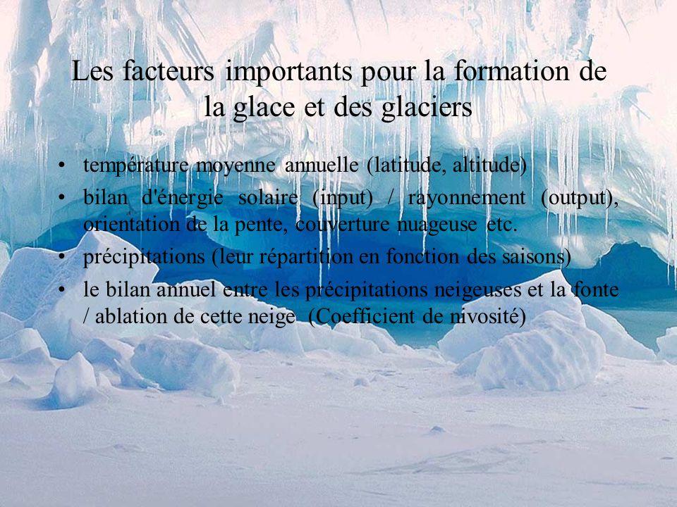 Les facteurs importants pour la formation de la glace et des glaciers