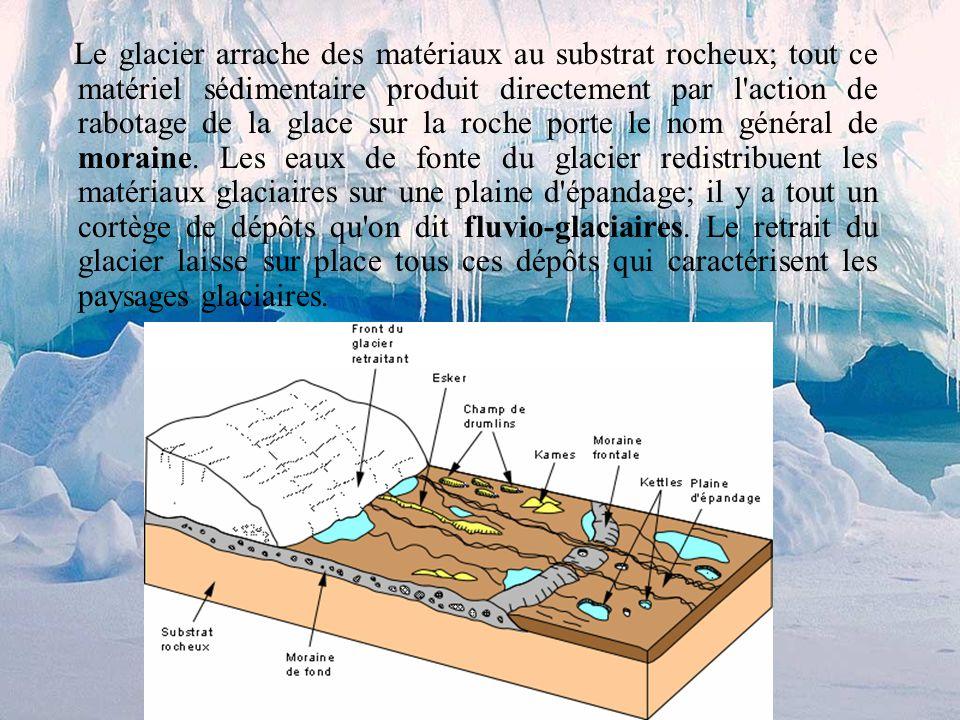 Le glacier arrache des matériaux au substrat rocheux; tout ce matériel sédimentaire produit directement par l action de rabotage de la glace sur la roche porte le nom général de moraine.