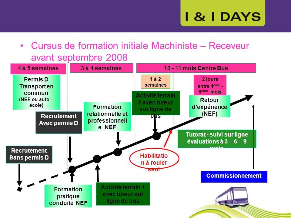 Cursus de formation initiale Machiniste – Receveur avant septembre 2008