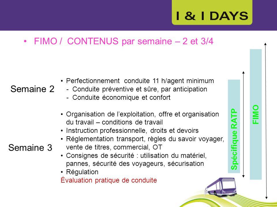 FIMO / CONTENUS par semaine – 2 et 3/4