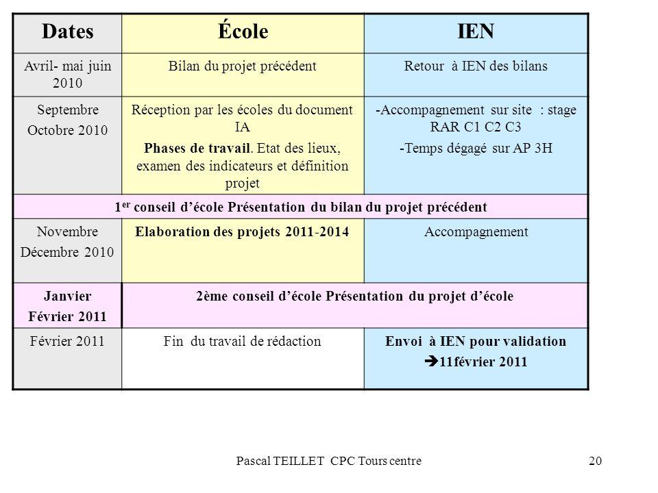 Dates École IEN Avril- mai juin 2010 Bilan du projet précédent