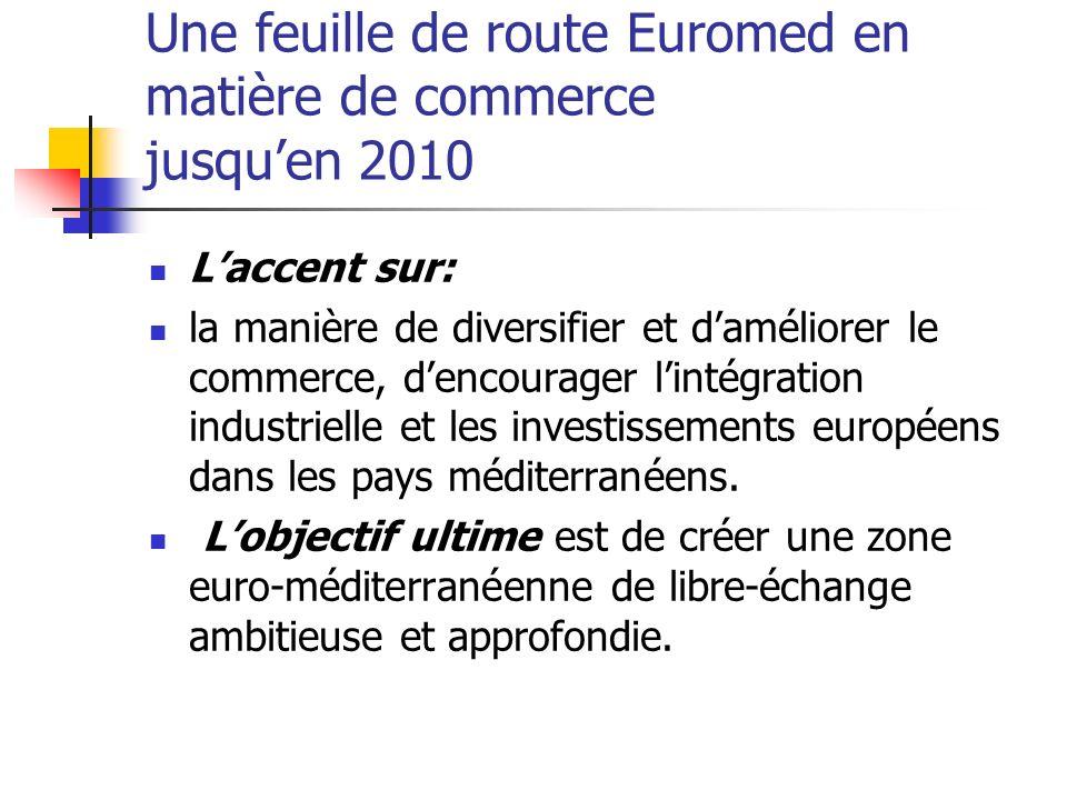 Une feuille de route Euromed en matière de commerce jusqu'en 2010