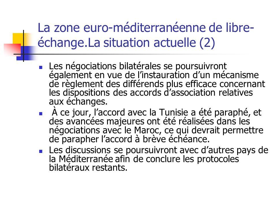 La zone euro-méditerranéenne de libre-échange