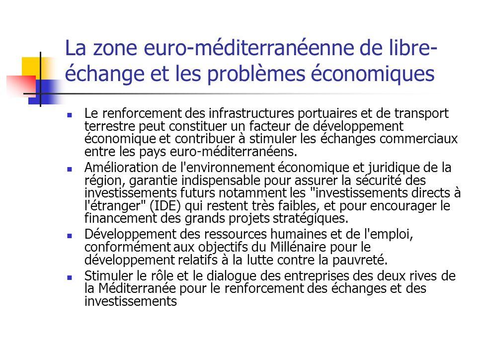 La zone euro-méditerranéenne de libre-échange et les problèmes économiques