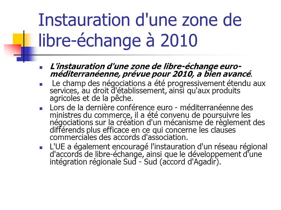 Instauration d une zone de libre-échange à 2010