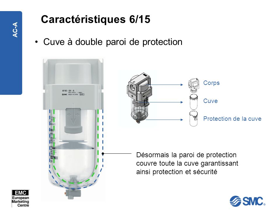 Caractéristiques 6/15 Cuve à double paroi de protection